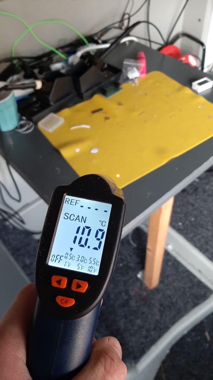 Lab – IOT Energieverbruik